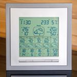 15.11-18.11.2019 Ocena meteorologiczna i hydrologiczna