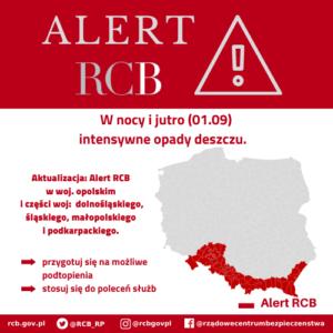 Aktualizacja: ALERT RCB: intensywne opady deszczu na południu Polski (31.08)