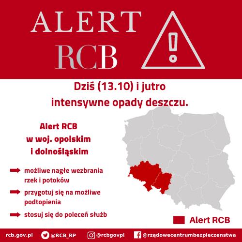 Alert RCB: Intensywny deszcz na Opolszczyźnie i Dolnym Śląsku (13.10)