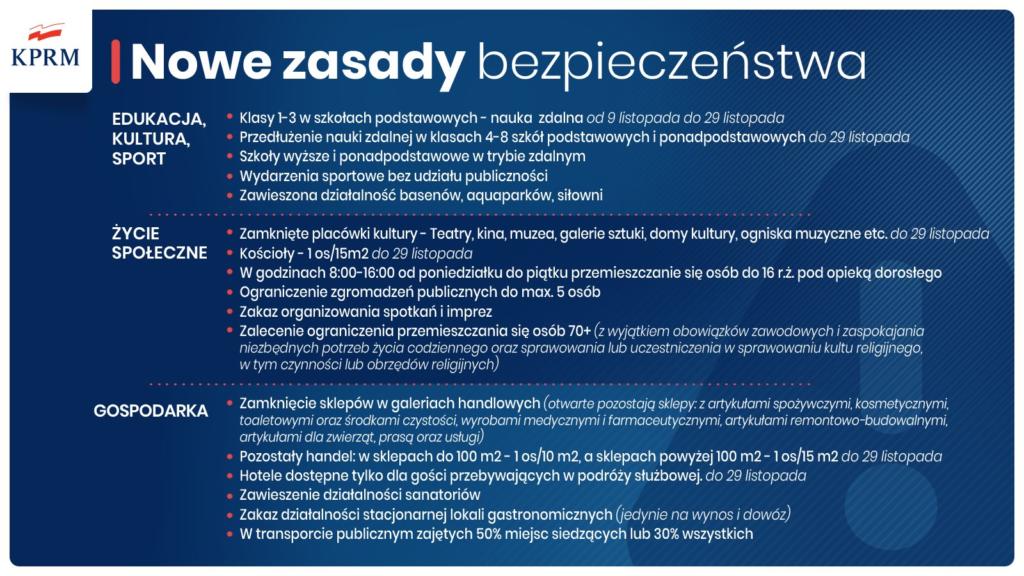 Nowe zasady bezpieczeństwa (od 7 listopada)