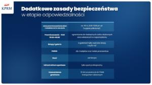 Nowe zasady bezpieczeństwa – od 28 grudnia do 17 stycznia