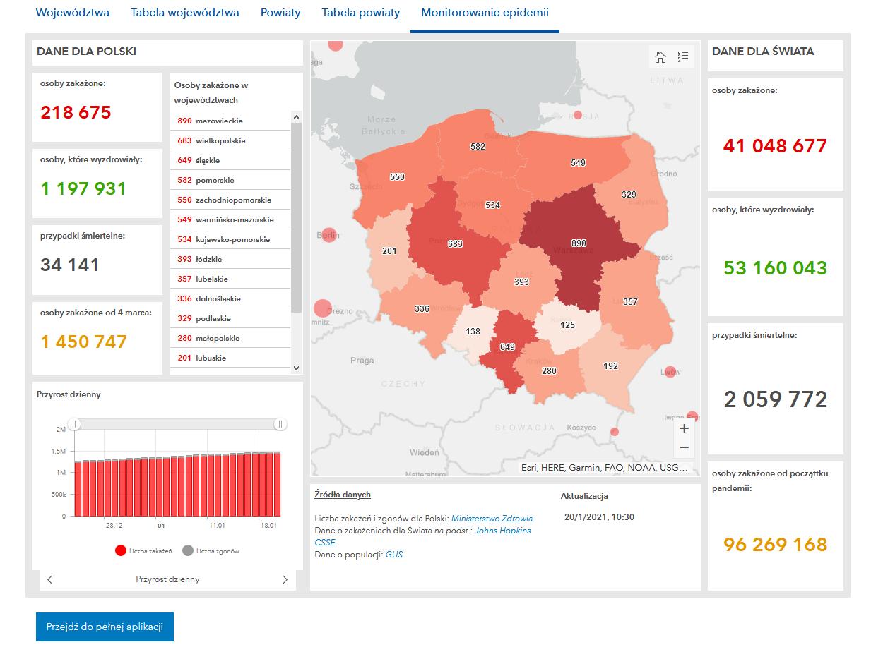 You are currently viewing Raport zakażeń koronawirusem (SARS-CoV-2)