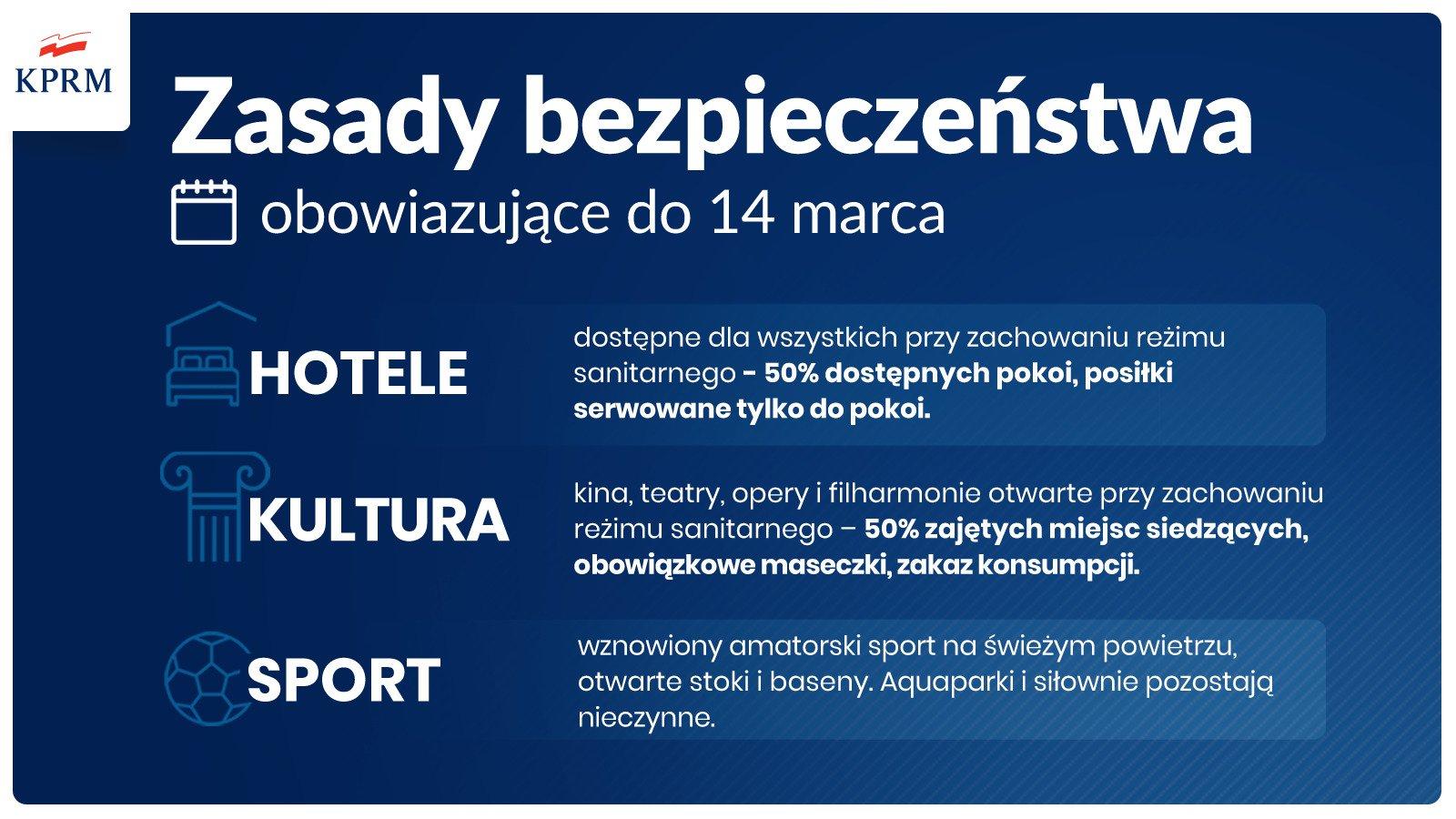 zasady bezpieczeC584stwa do 14 marca