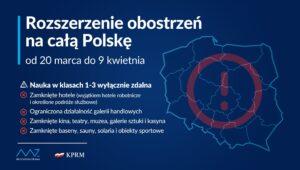 Rozszerzone zasady bezpieczeństwa w całej Polsce