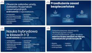 Read more about the article Od 26 kwietnia złagodzone obostrzenia w 11 województwach