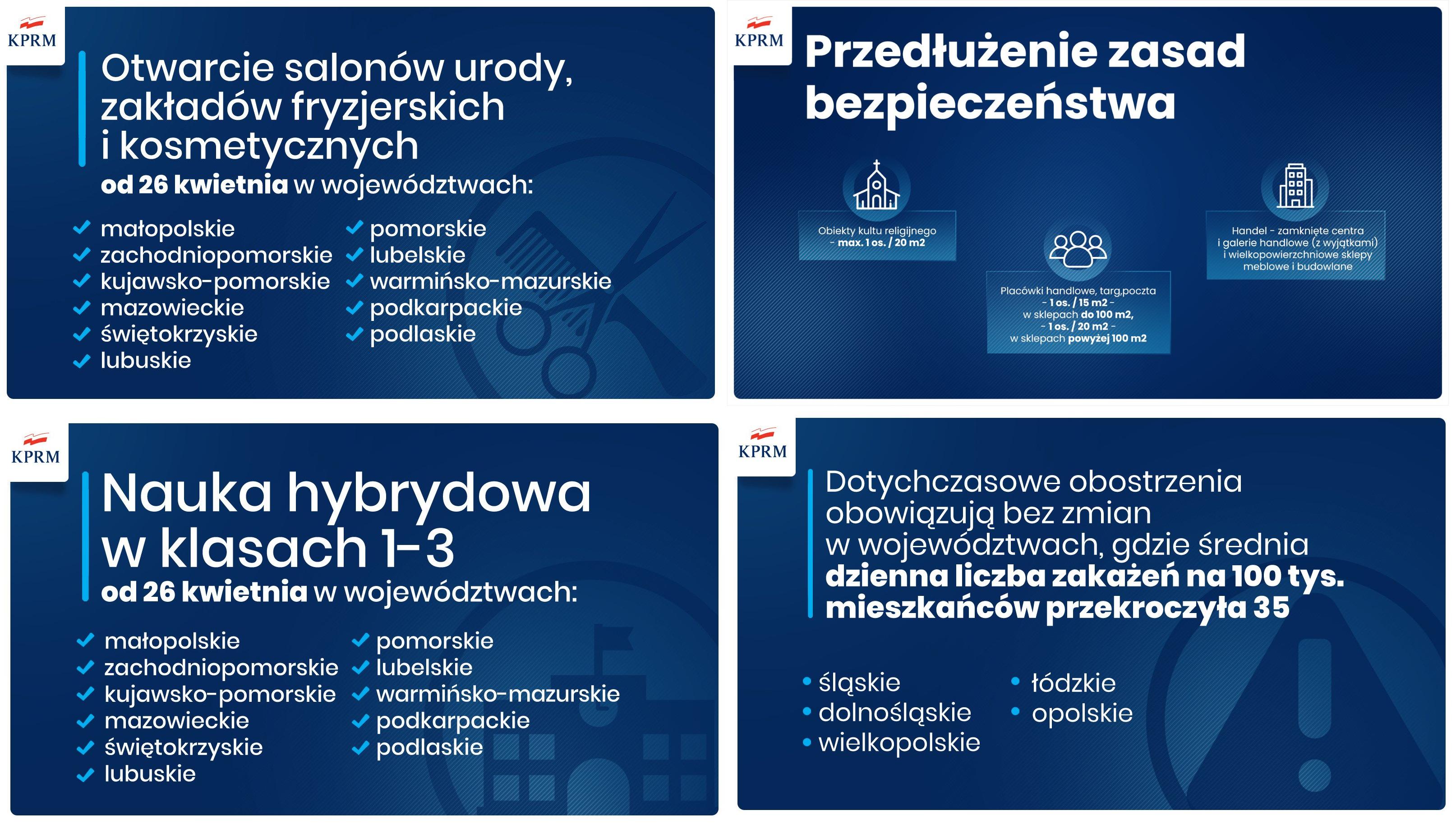 Od 26 kwietnia złagodzone obostrzenia w 11 województwach